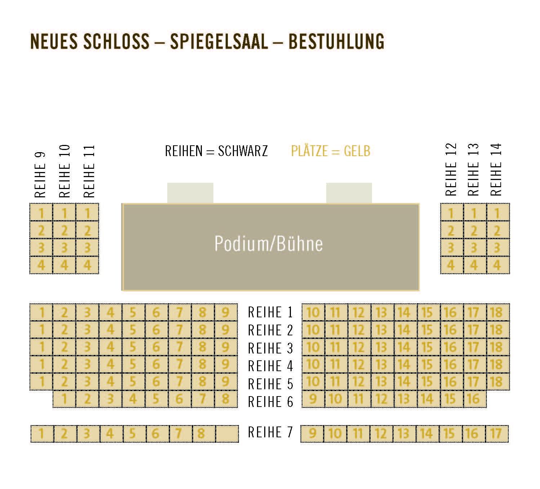 Bestuhlungsplan der Internationalen Schlosskonzerte Meersburg